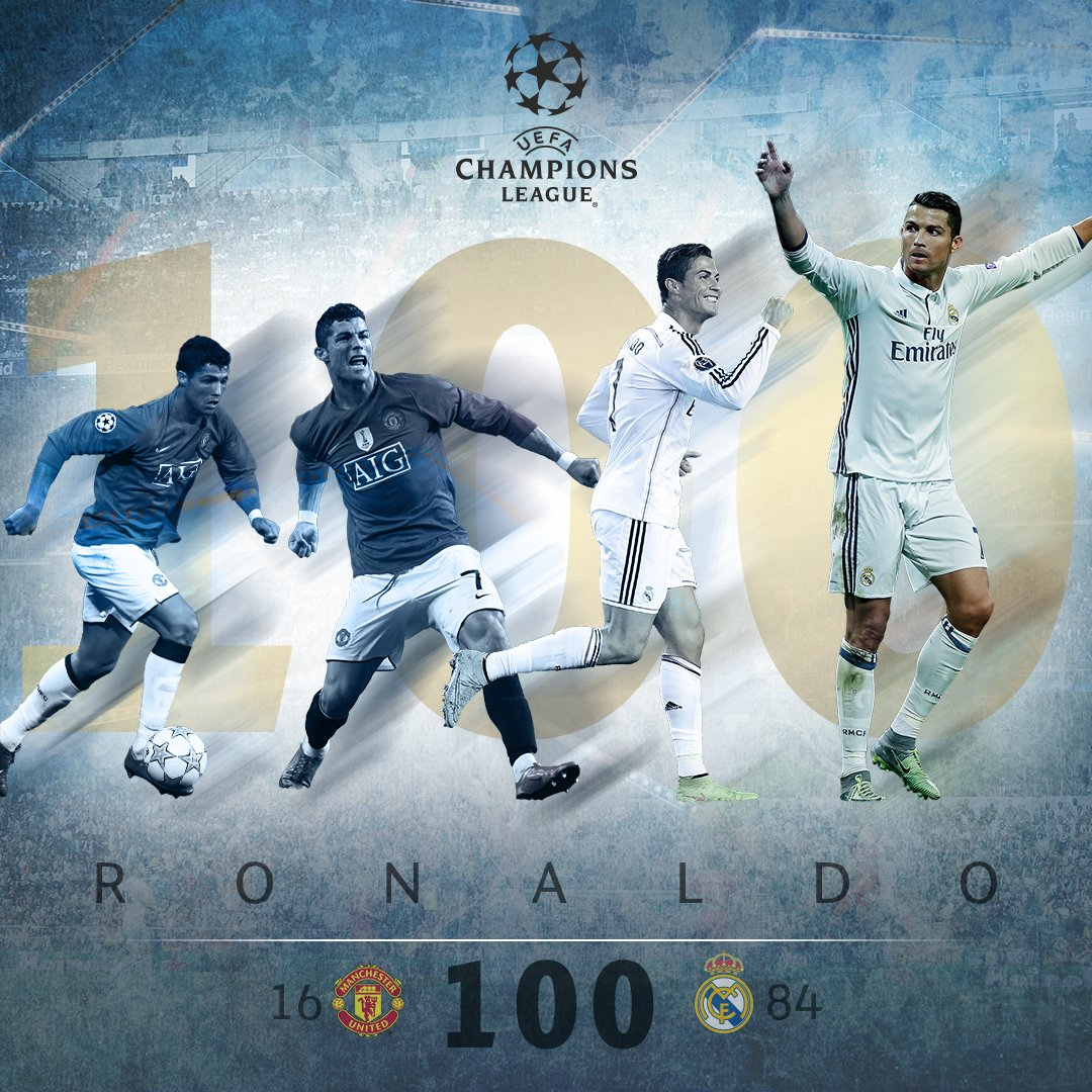 Cristiano Ronaldo Makes History With A Century Of Goals In UEFA Champions League