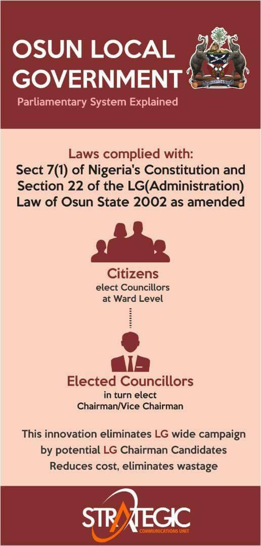 Osun Local Government Parliamentary System – The Facts