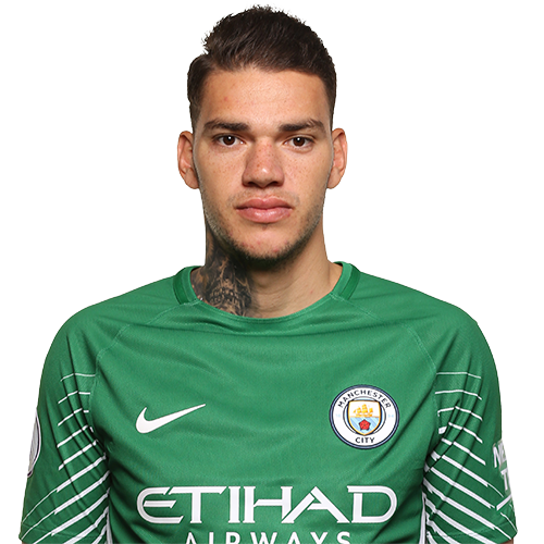 Manchester City Goalkeeper Ederson To Guardiola: I'd Like To Play In The Midfield