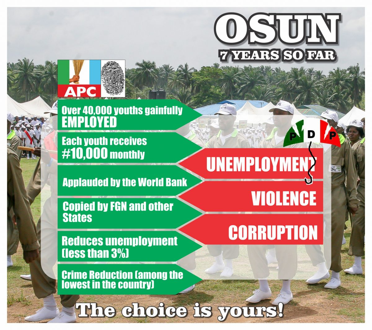 Aregbesola's Social Intervention Programmes Reduces Unemployment, Crime Rate In Osun