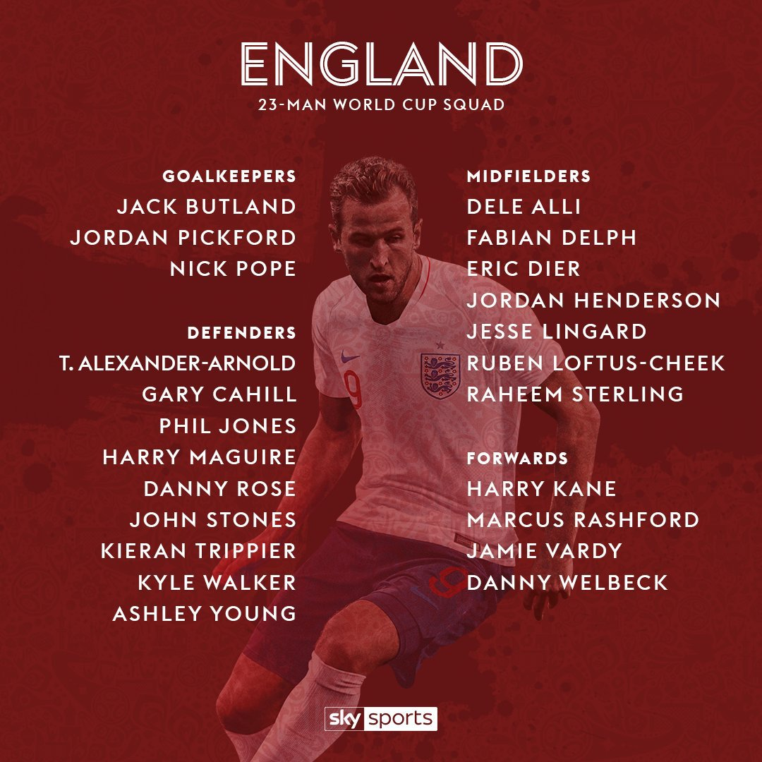 England Name Liverpool, Chelsea Youngsters In World Cup Squad; Drop Wilshere, Hart
