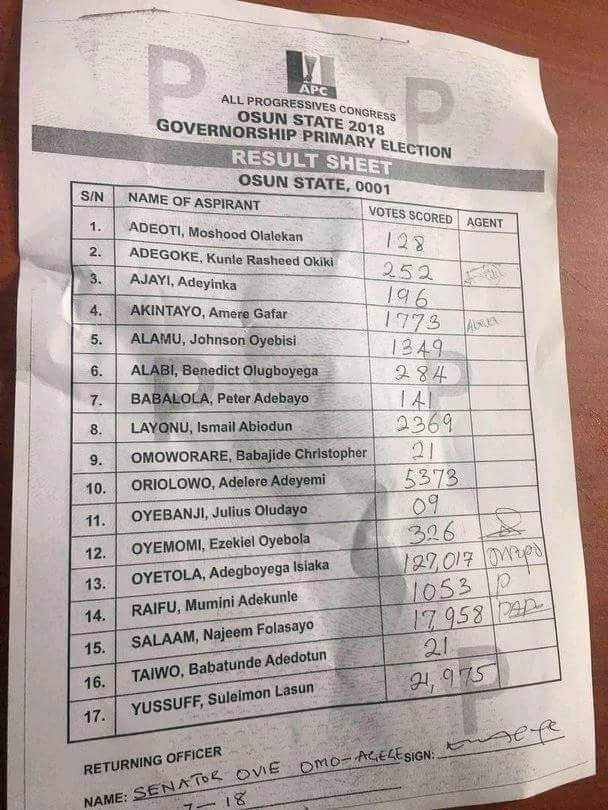 Osun APC Primary Full Result